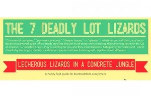 Spotting Lot Lizards in the Wild Infographic